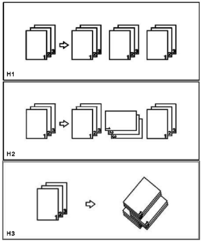 Các chế độ của chức năng chia bộ điện từ