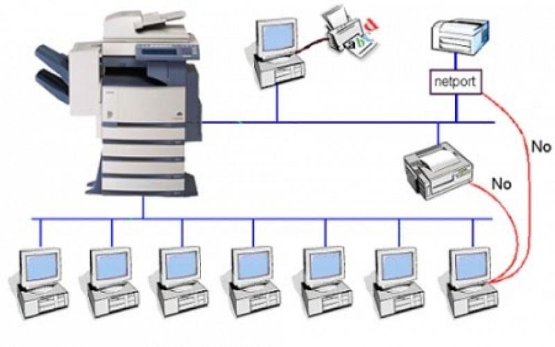 Kết nối máy tính với máy photocopy qua mạng