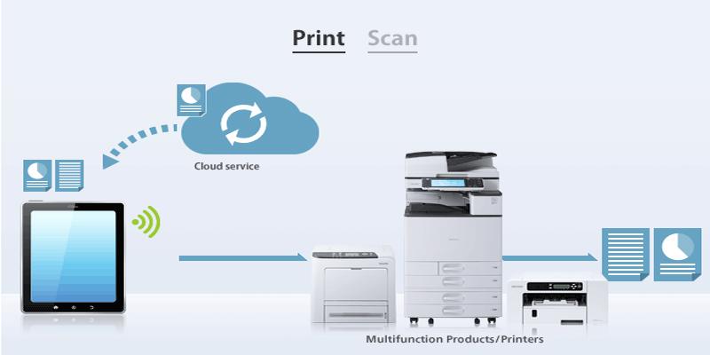 In ấn các file ảnh và tài liệu