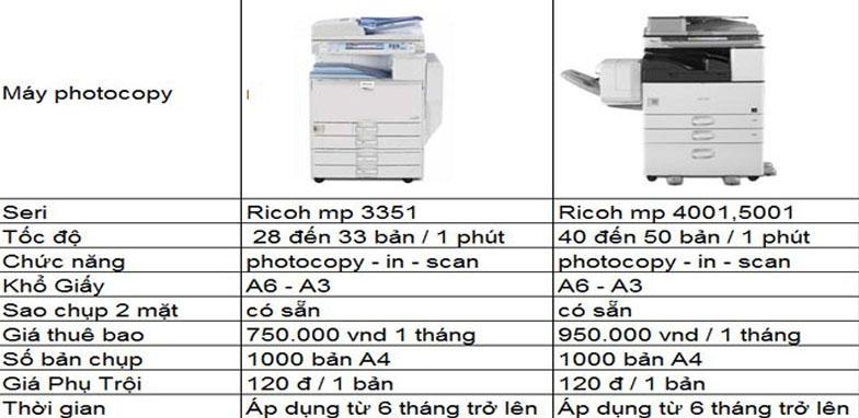 Nên lựa chọn và xem xét kỹ các thông số của máy photocopy trước khi mua