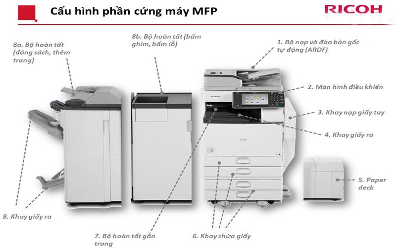 Nên chú ý thứ tự tháo lắp máy photocopy