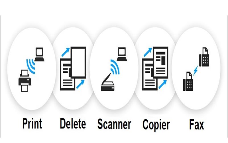 Máy photocopy ngày càng hiện đại và đa chức năng
